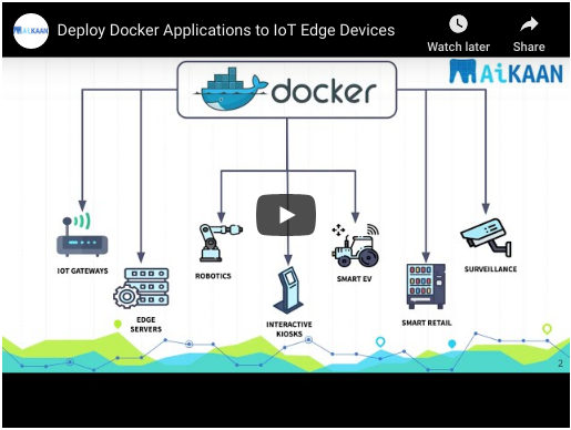 How to Deploy Dockers to IoT Edge Devices Remotely