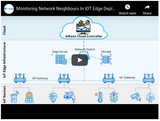 Discover & Access Network devices For An IOT Edge Deployment