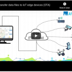 OTA File Transfer