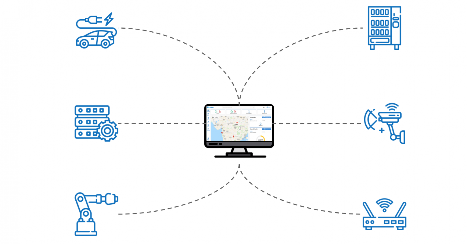 Remote IoT Device Connectivity