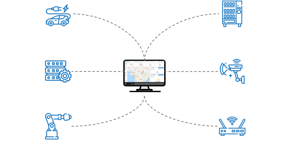 Remotely Access IoT Devices